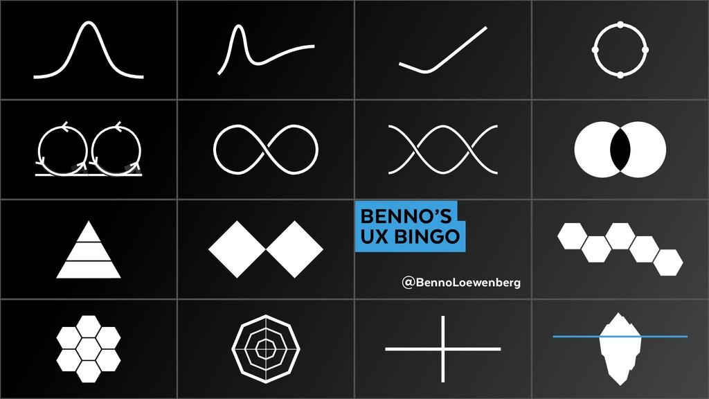 BENNO'S UX BINGO @BennoLoewenberg