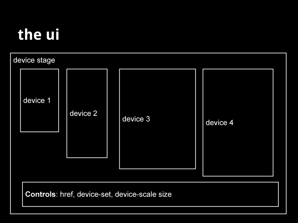 the ui device stage Controls: href, device-set,...