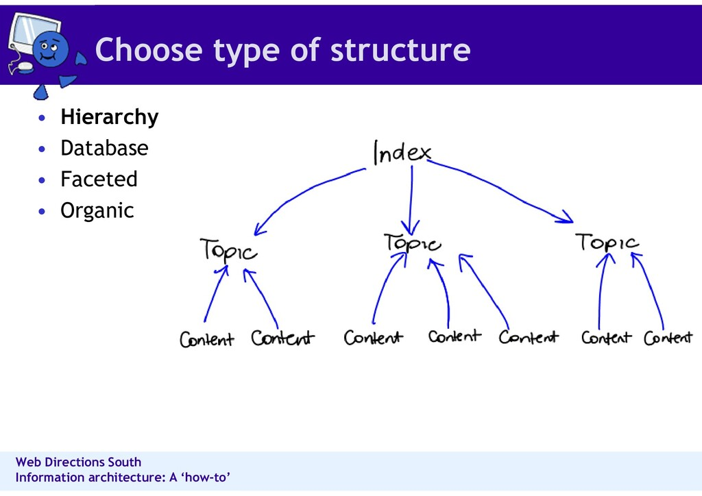 Web Directions South Information architecture: ...