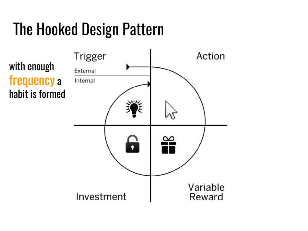 The Hooked Design Pattern with enough frequency...