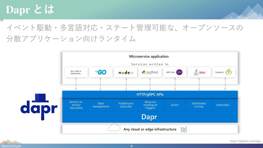 4 #mstechnight Dapr とは イベント駆動・多言語対応・ステート管理可能な、オ...