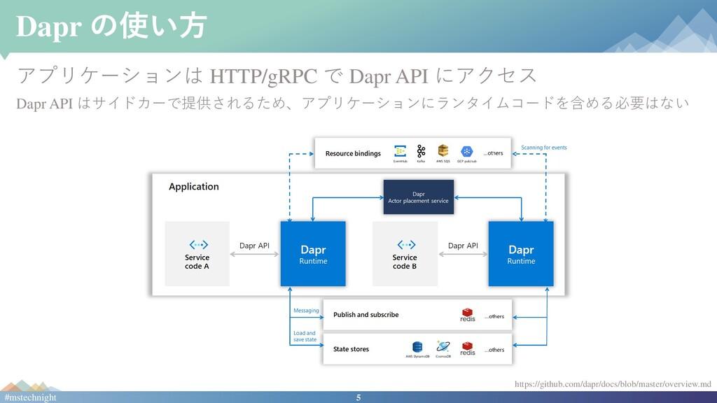 5 #mstechnight Dapr の使い方 アプリケーションは HTTP/gRPC で ...