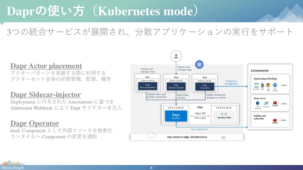 6 #mstechnight Daprの使い方(Kubernetes mode) 3つの統合サ...