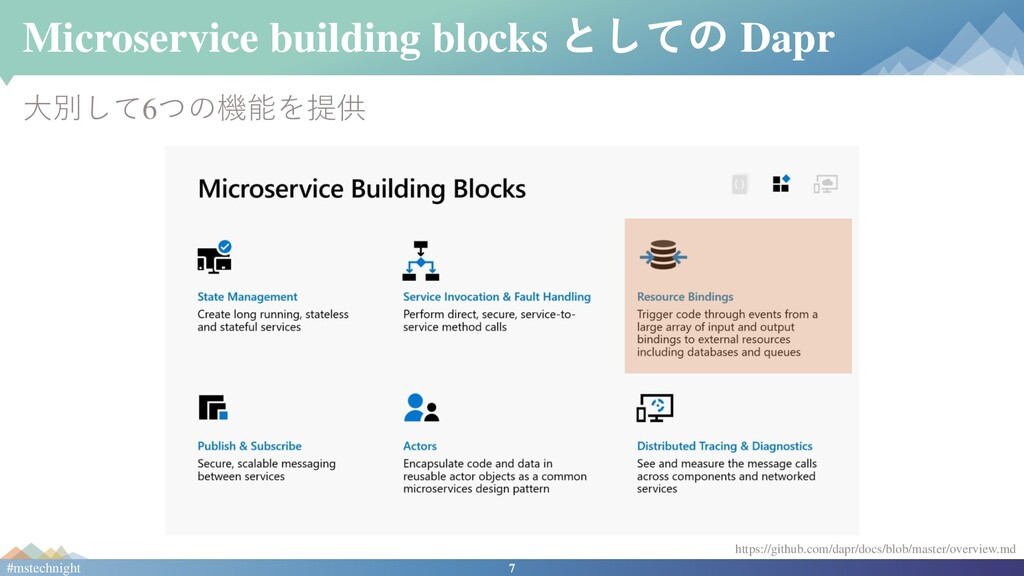 7 #mstechnight Microservice building blocks として...