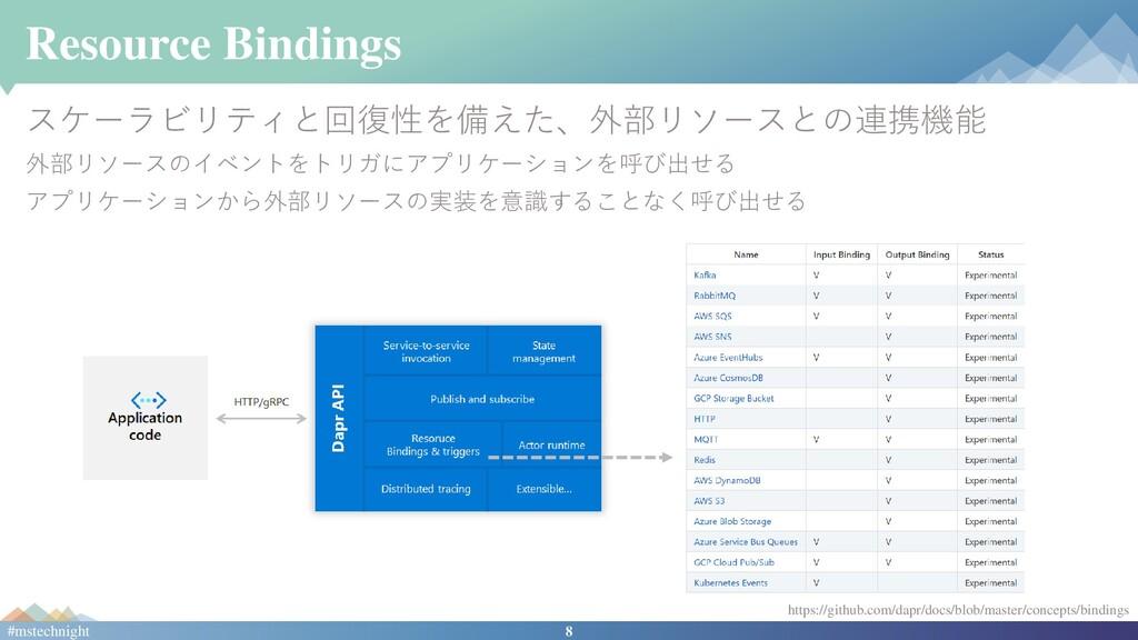8 #mstechnight Resource Bindings スケーラビリティと回復性を備...