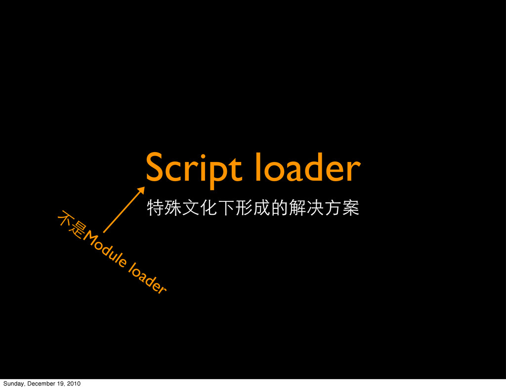 Script loader ห൹໓߄༯ྙӮ֥ࢳथٚσ ҂ ൞ Module loader Su...