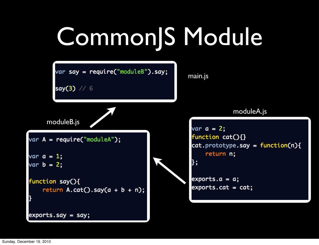 CommonJS Module moduleA.js main.js moduleB.js S...