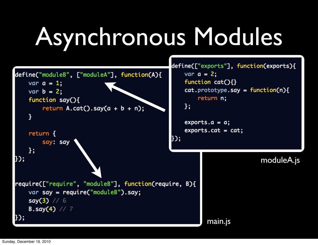 Asynchronous Modules main.js moduleA.js Sunday,...