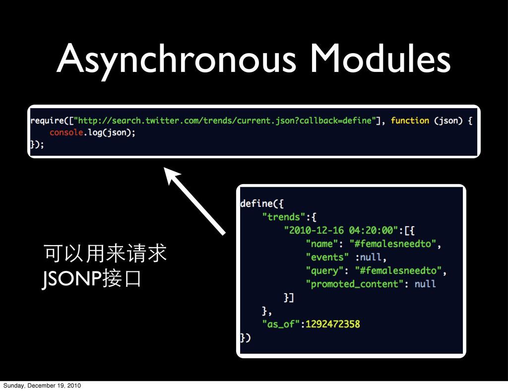 Asynchronous Modules ॖၛႨট౨ JSONPࢤ१ Sunday, Dec...