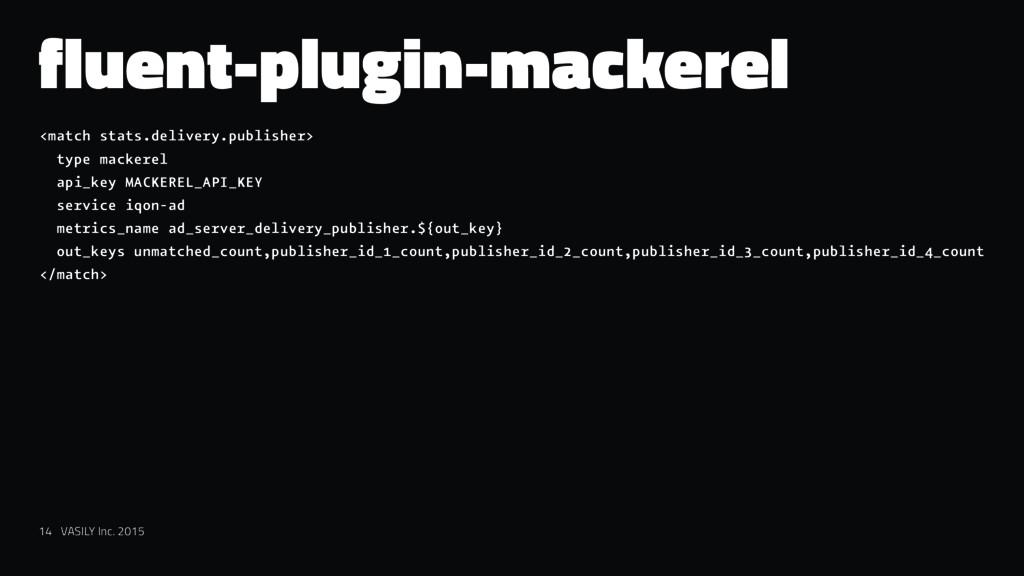 fluent-plugin-mackerel <match stats.delivery.pu...