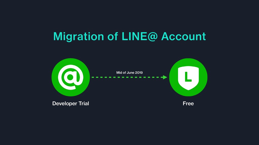 Migration of LINE@ Account Developer Trial Free...