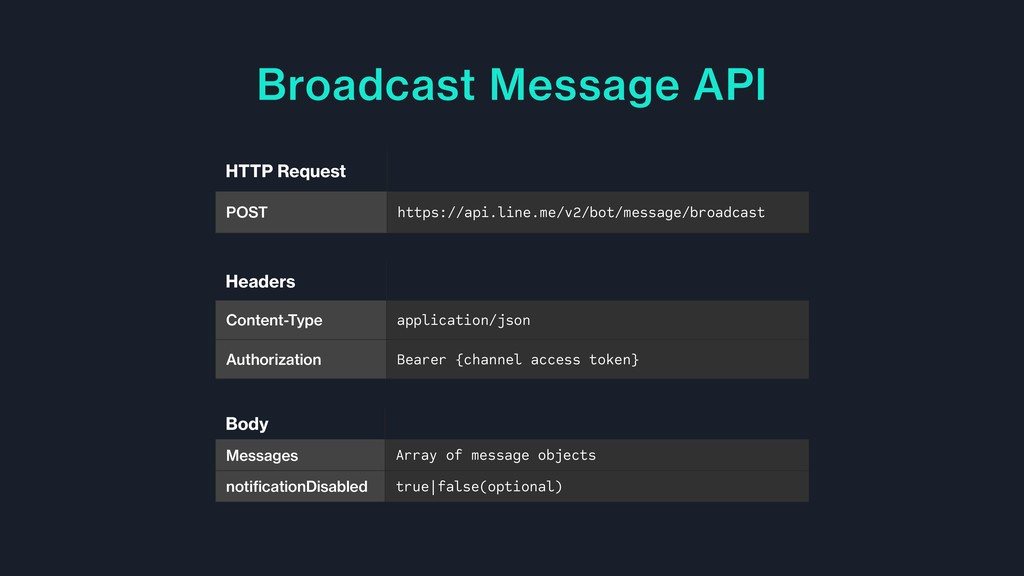Broadcast Message API HTTP Request POST https:/...