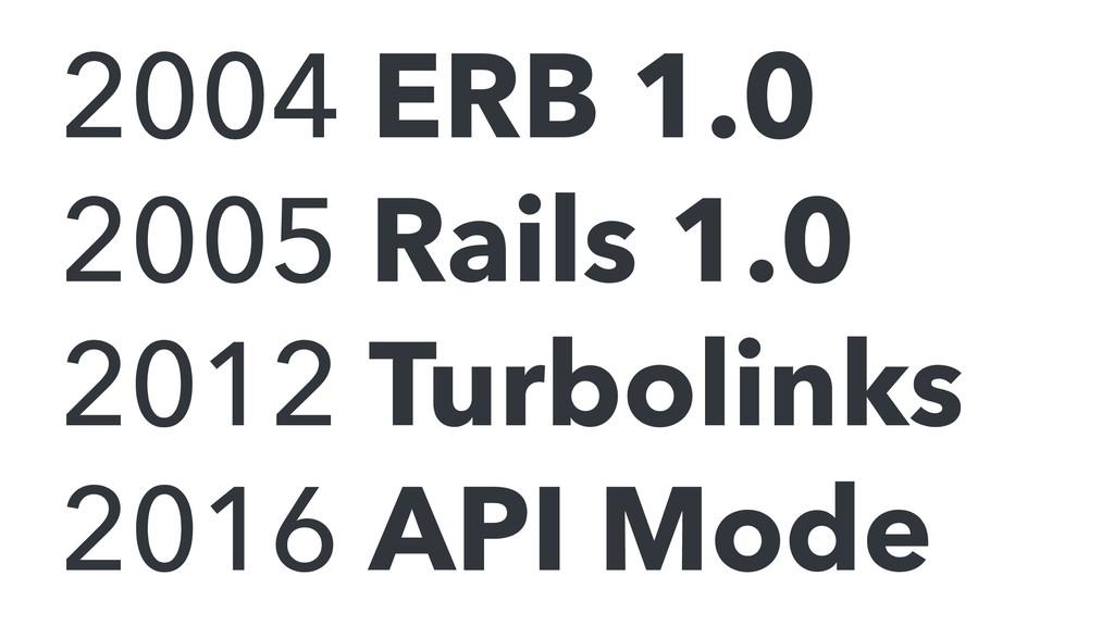 2004 ERB 1.0 2005 Rails 1.0 2012 Turbolinks 201...