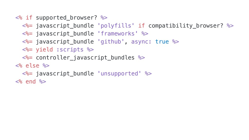 <% if supported_browser? %> <%= javascript_bund...