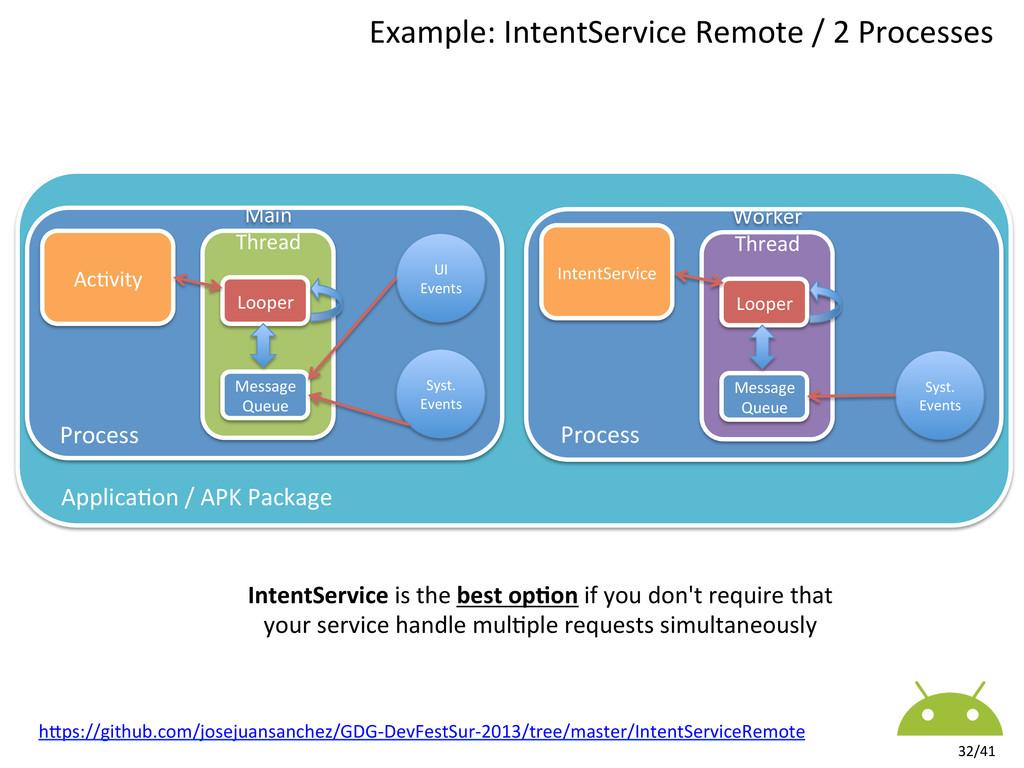 Example: IntentService Remote / 2...