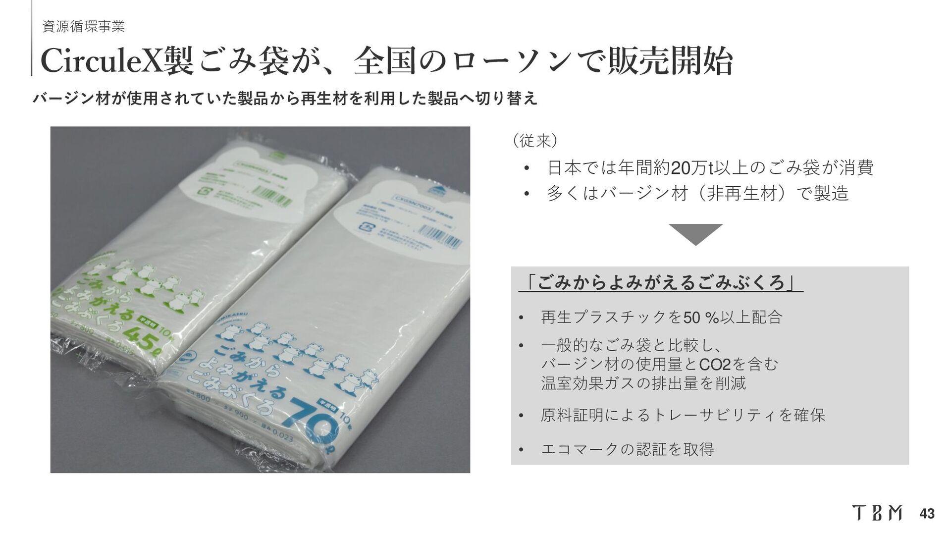 Confidential アップサイクル サステナブルなモノづくりのカタチ TBM Co., ...