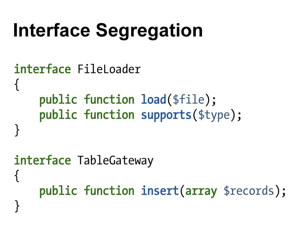 Interface Segregation interface FileLoader { pu...