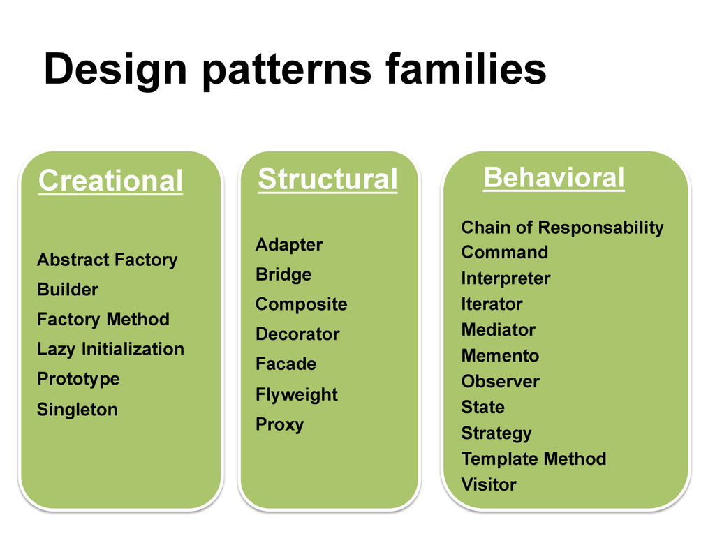Design patterns families Abstract Factory Build...
