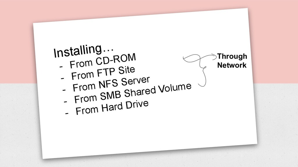 Installing… - From CD-ROM - From FTP Site - Fro...
