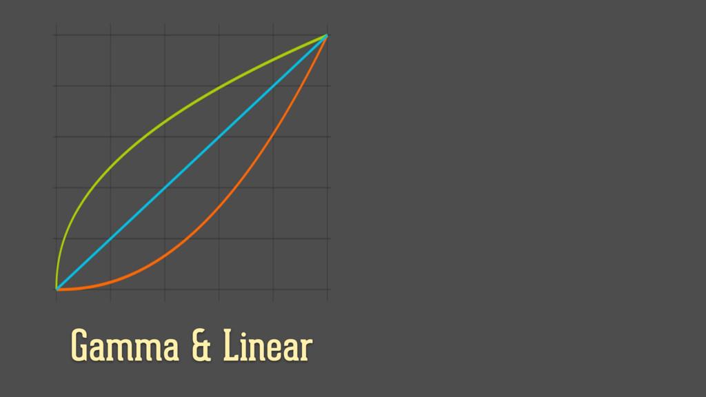 Gamma & Linear