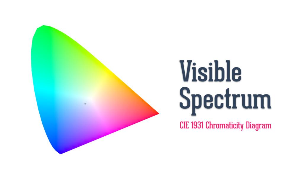 Visible Spectrum CIE 1931 Chromaticity Diagram