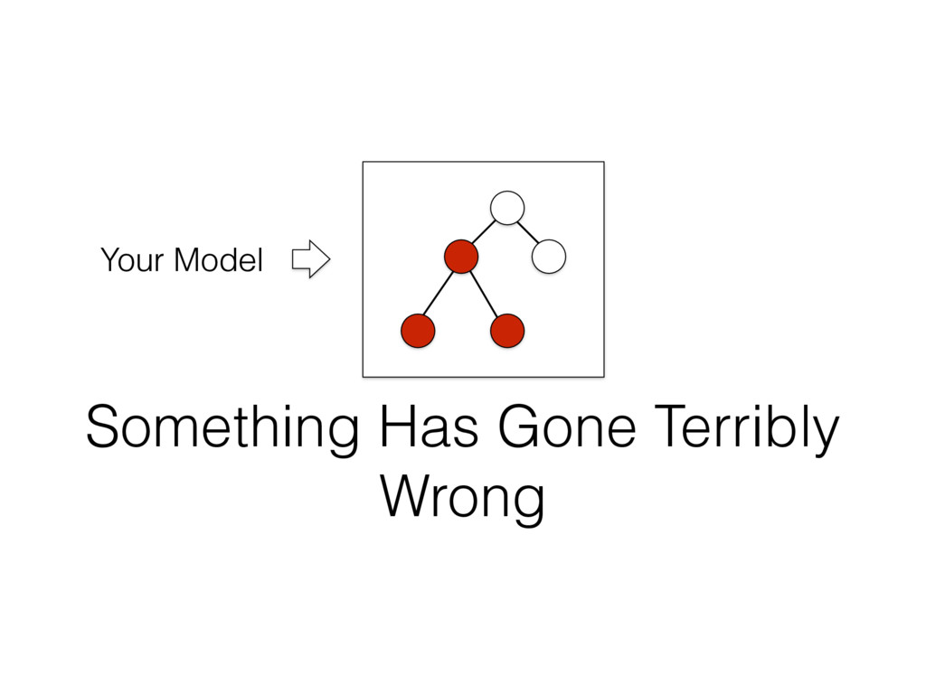 Your Model Something Has Gone Terribly Wrong