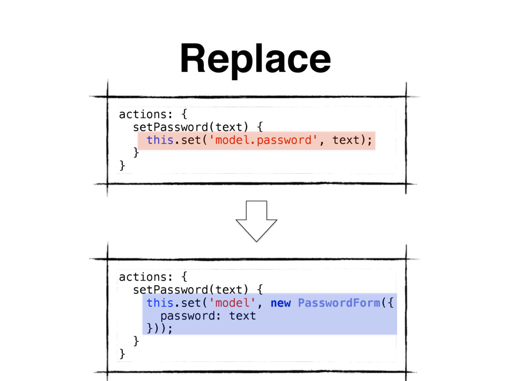 actions: {  setPassword(text) { this.set('mod...