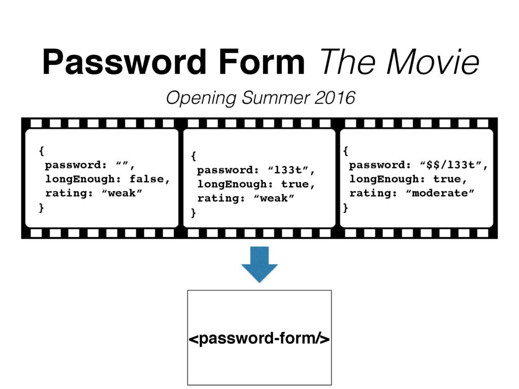 """{ password: """""""", longEnough: false, rating: """"wea..."""