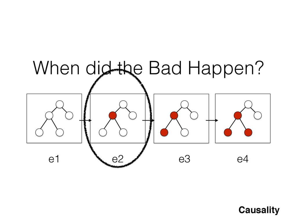 When did the Bad Happen? e1 e4 e3 e2 Causality