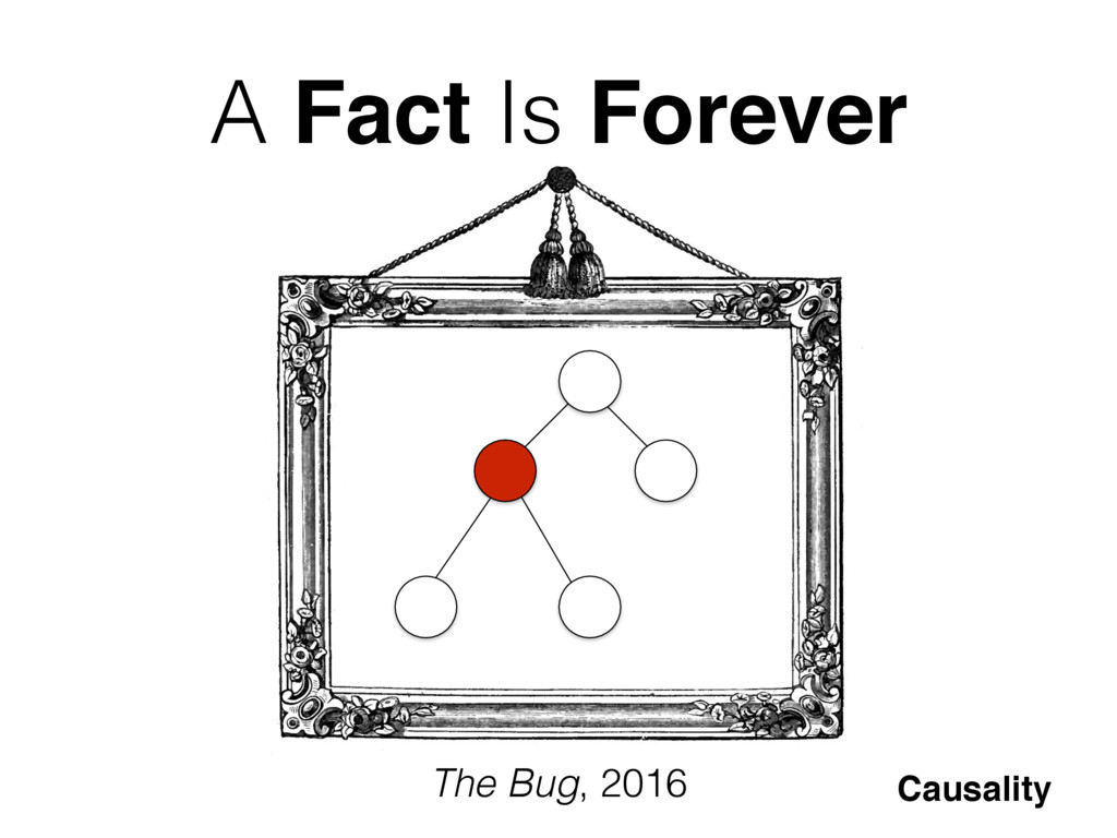 A Fact Is Forever The Bug, 2016 Causality
