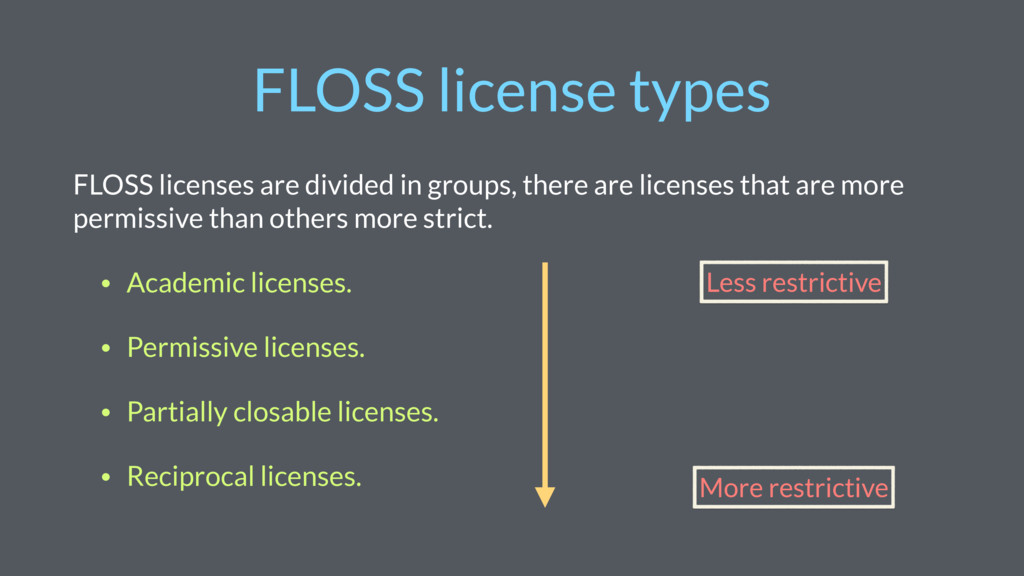 FLOSS license types FLOSS licenses are divided ...