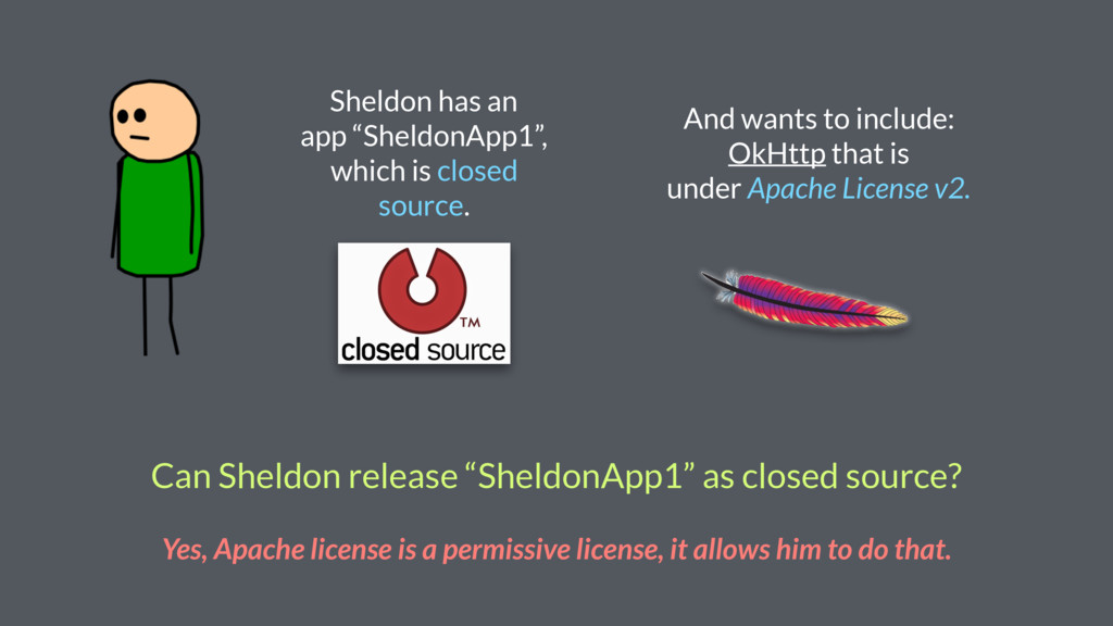 "Sheldon has an app ""SheldonApp1"", which is clos..."