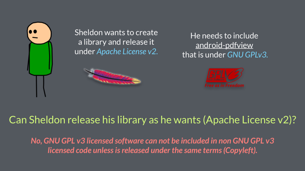 Can Sheldon release his library as he wants (Ap...