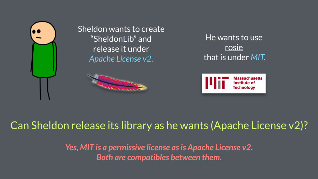 Can Sheldon release its library as he wants (Ap...