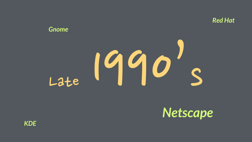 Late 1990's Gnome KDE Netscape Red Hat