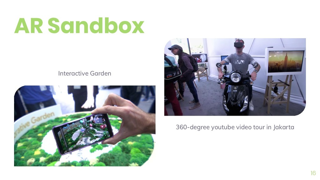 16 AR Sandbox 360-degree youtube video tour in ...