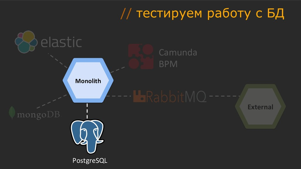 External Camunda BPM Monolith PostgreSQL // тес...