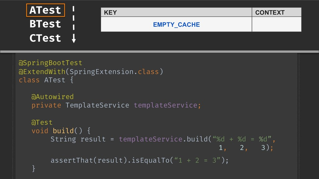 KEY CONTEXT EMPTY_CACHE @SpringBootTest @Extend...