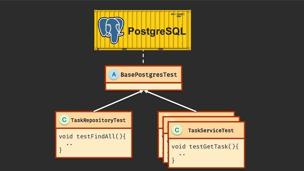 PostgreSQL BasePostgresTest A TaskRepositoryTes...