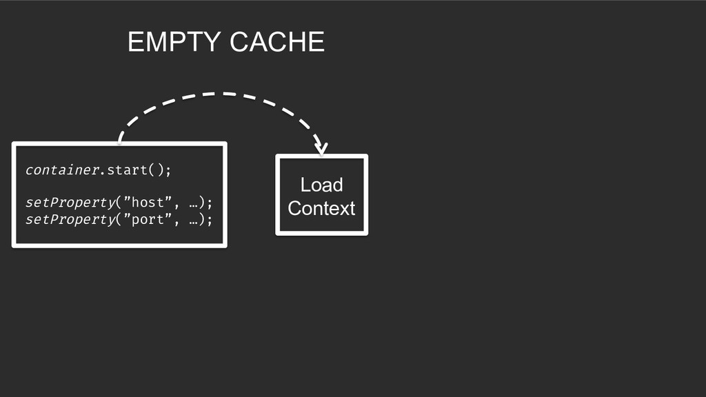 Load Context EMPTY CACHE container.start(); ! s...