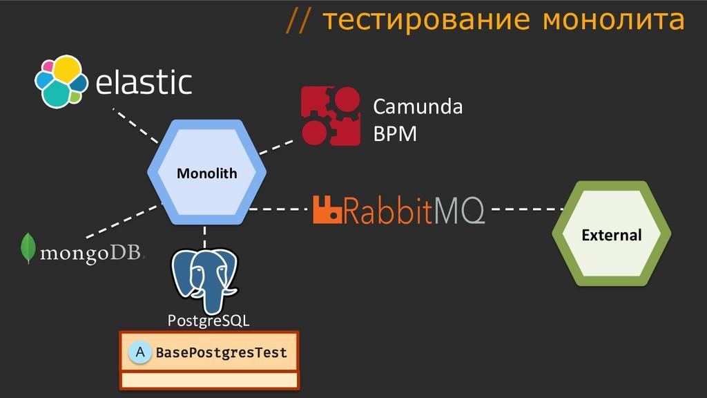 Monolith PostgreSQL External Camunda BPM BasePo...