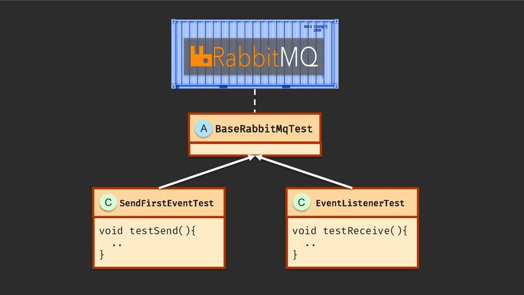BaseRabbitMqTest A SendFirstEventTest C void te...