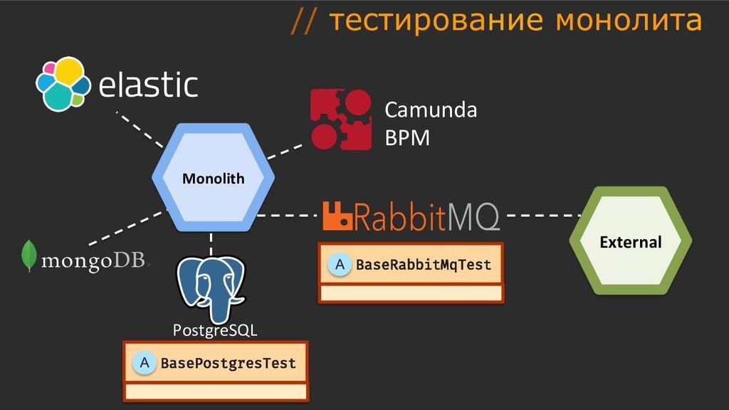 Monolith PostgreSQL External Camunda BPM // тес...