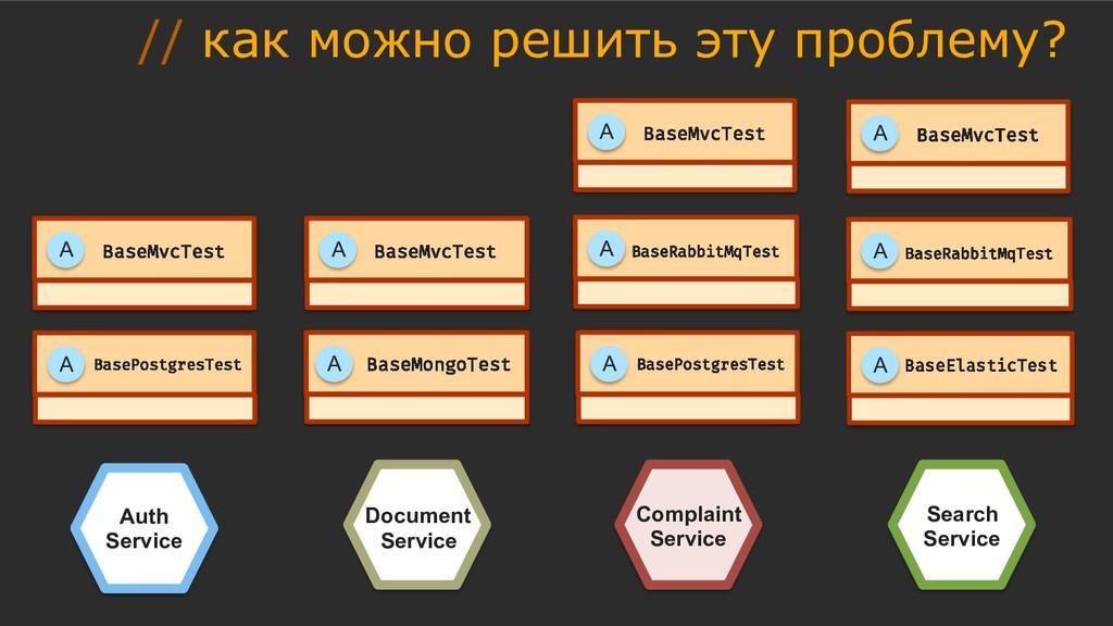 Auth Service Document Service Complaint Service...