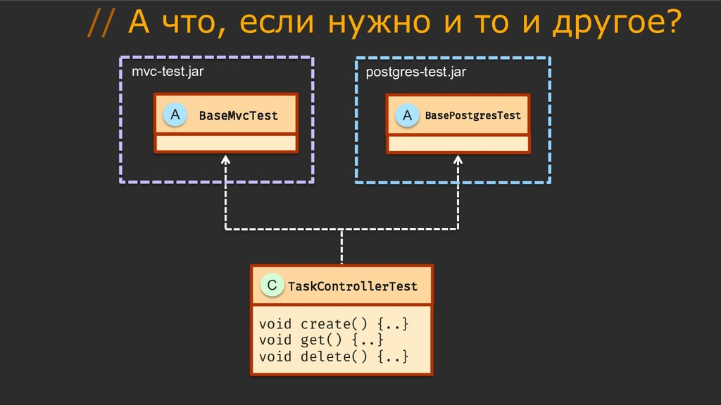 mvc-test.jar postgres-test.jar // А что, если н...