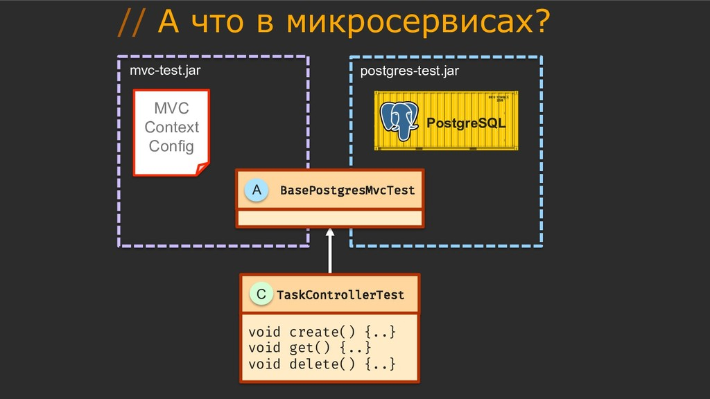 mvc-test.jar postgres-test.jar // А что в микро...