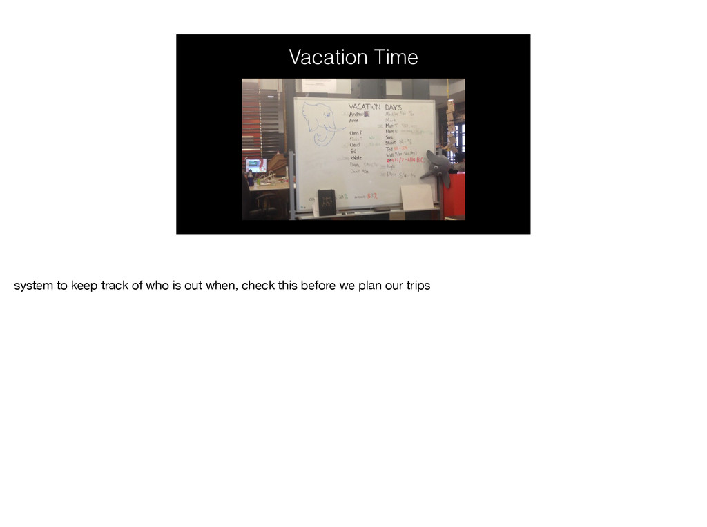 Vacation Time system to keep track of who is ou...