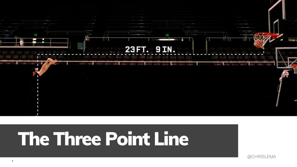 9 @CHRISLEMA The Three Point Line