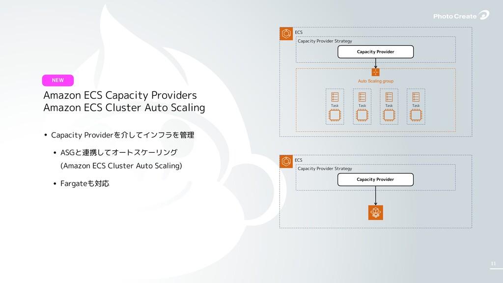 11 • Capacity Providerを介してインフラを管理 • ASGと連携してオート...