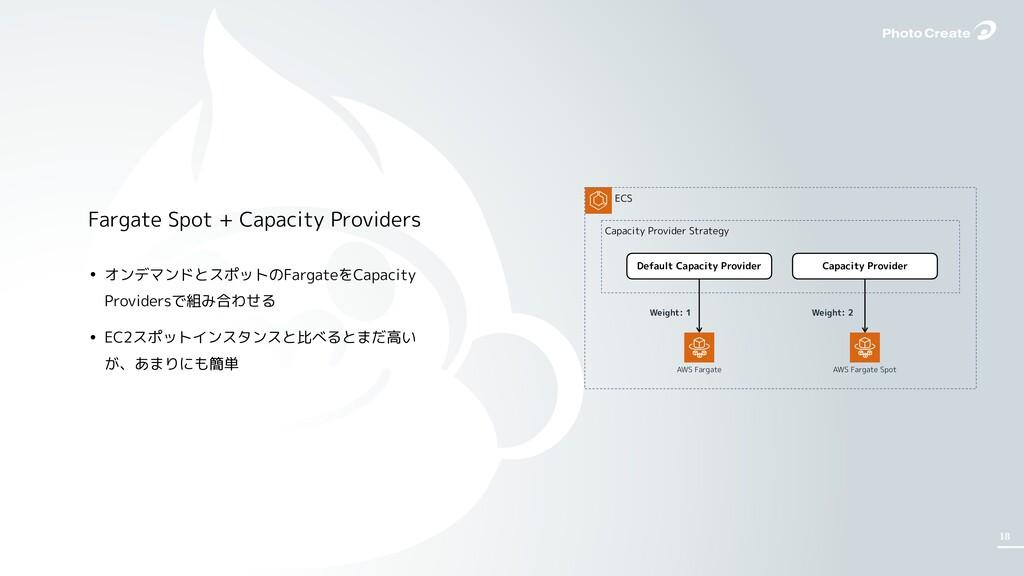 18 • オンデマンドとスポットのFargateをCapacity Providersで組み合...